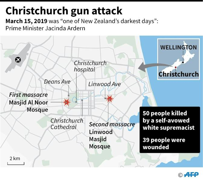 Graphic on the Christchurch shooting attack on March 15, 2019 (AFP Photo/)