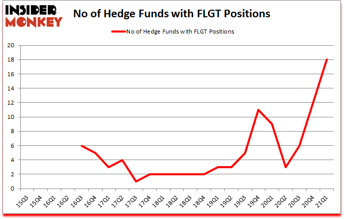 Is FLGT A Good Stock To Buy?