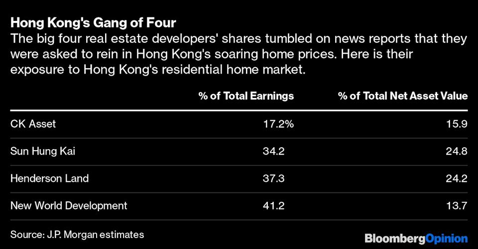 (By Bloomberg Opinion)