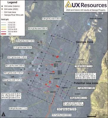 Figure 1. Plan view of the Georgia Zone showing 2020 and historic drill results. Historic results are shown with a thin black border, 2020 results are shown with a thick black border, and combined historic and re-log results are shown with a thick dashed black border. (CNW Group/AUX Resources Corporation)