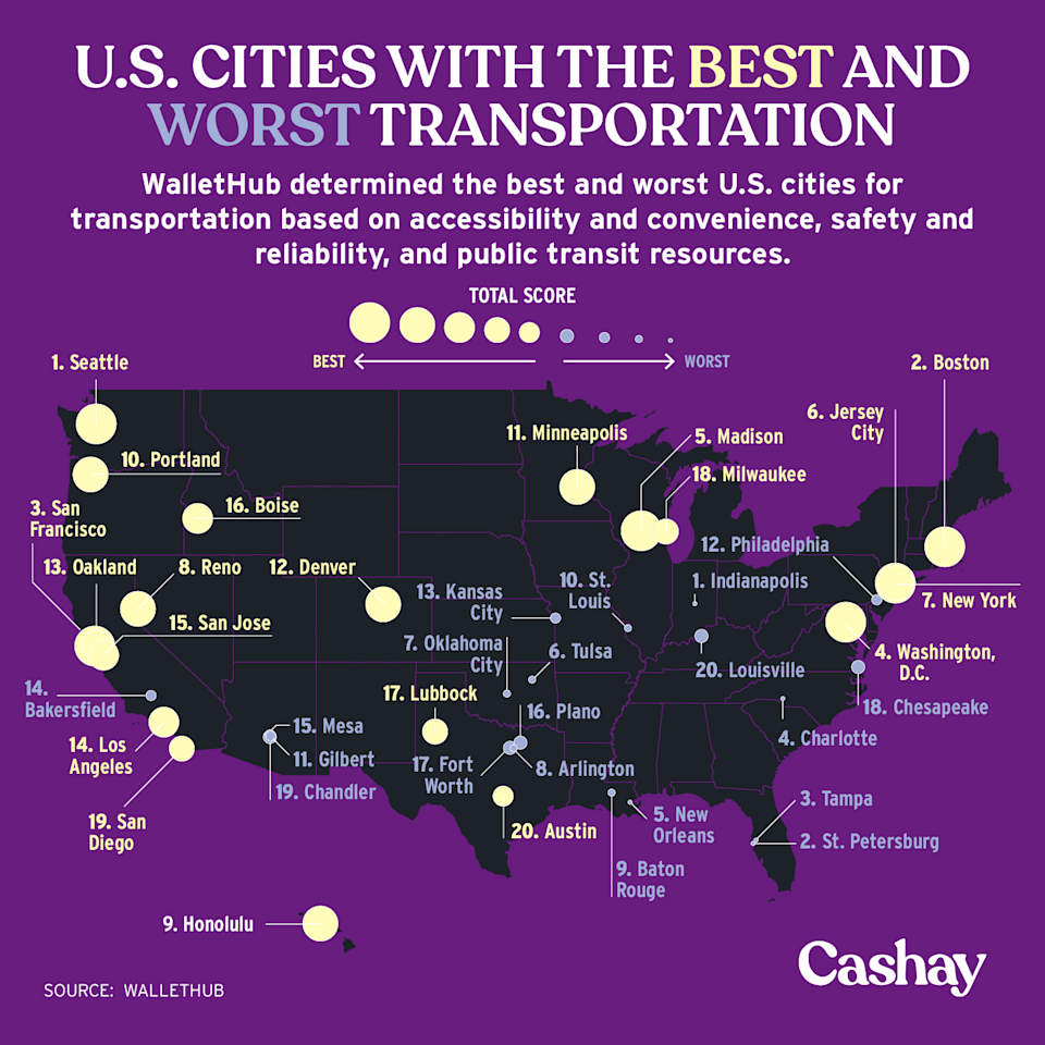 Seattle has the best transportation, while Indianapolis has the worst. (Graphic: David Foster/Cashay)