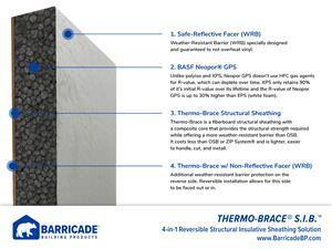 Barricade Thermo-Brace S.I.B. 4-in-1 reversible structural insulative sheathing component diagram displaying BASF Neopor GPS insulative foam.