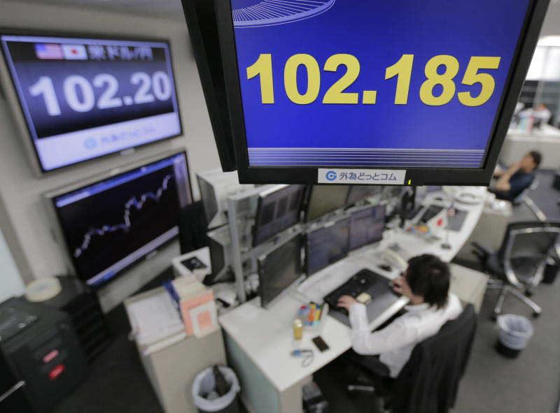 FILE - In this Wednesday, May 15, 2013 file photo, money traders work under screens indicating the U.S. dollar rate against the Japanese yen at a foreign exchange company in Tokyo. A steady decline in the yen is proving a godsend for exporters such as Toyota and has won solid support from Japan's main trading partners, who are betting the impact on their own currencies will be offset by gains from a recovery in the world's third-largest economy. (AP Photo/Itsuo Inouye, File)