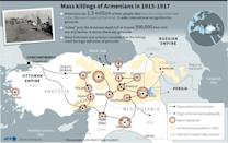 Map of the Ottoman Empire detailing the deportation and mass killings of Armenians in 1915-1917