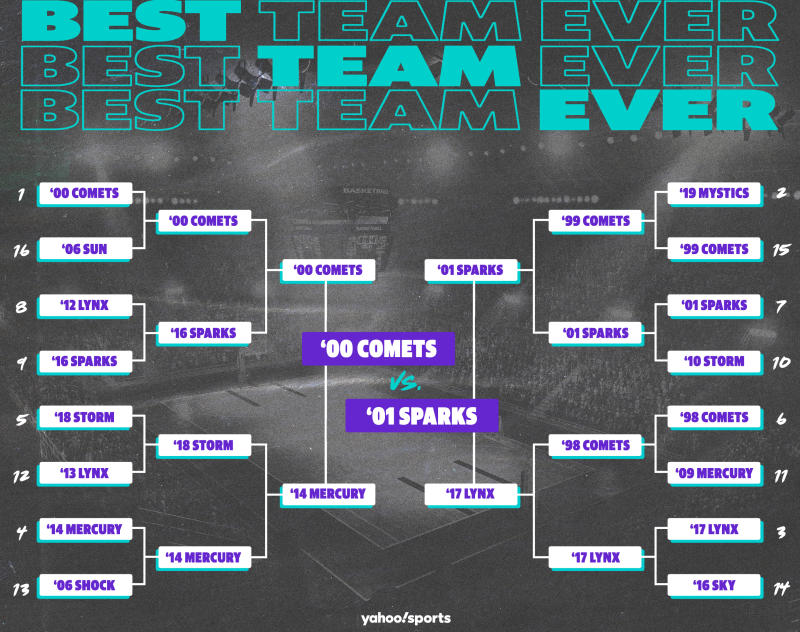 Best Teams Ever bracket: WNBA edition, championship round. (Yahoo Sports illustration)