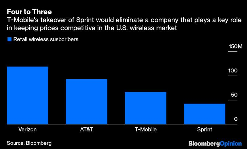 Our Huge WirelessMerger Won't CostYou. We Promise.