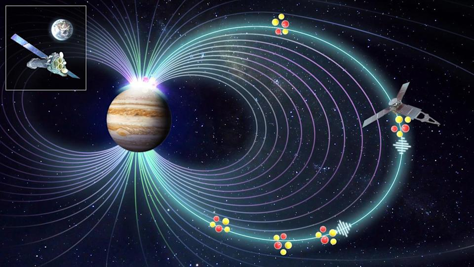 Jupiter's mysterious X-ray auroras have been explained, ending a 40-year quest for an answer (ESA/NASA/Yao/Dunn)