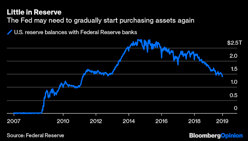 When the Fed Fixes Repo Markets, Don't Call It QE