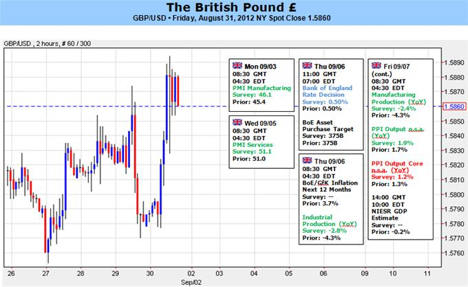 British_Pound_Primed_For_Further_Gains_On_BoE_Policy_body_Picture_1.png, British Pound Primed For Further Gains On BoE Policy