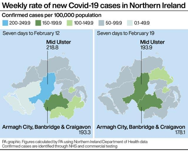 Weekly rate of new Covid-19 cases in Northern Ireland
