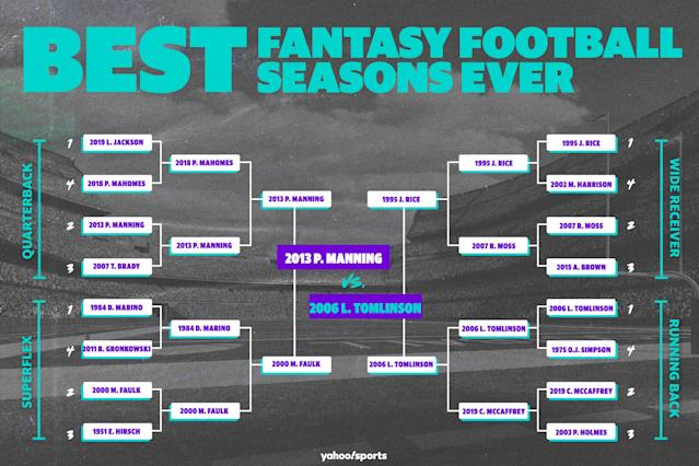 LaDainian Tomlinson is your fantasy football all-time champion. (Photo by Amber Matsumoto/Yahoo Sports)