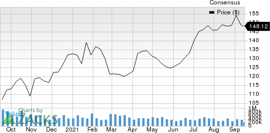 Safe Bulkers, Inc Price and Consensus