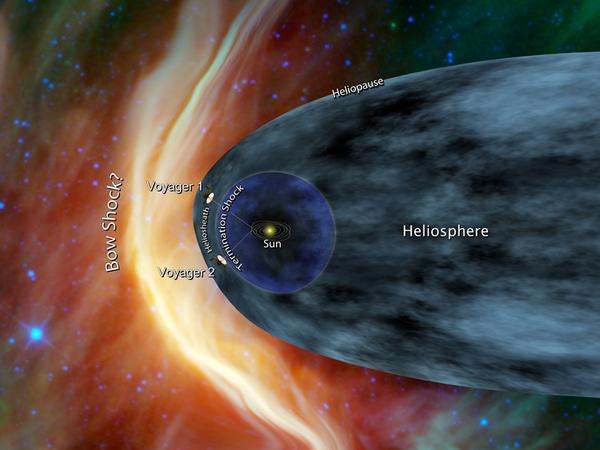 Artist's concept of Voyager 1 and Voyager 2 at the edge of the solar system.