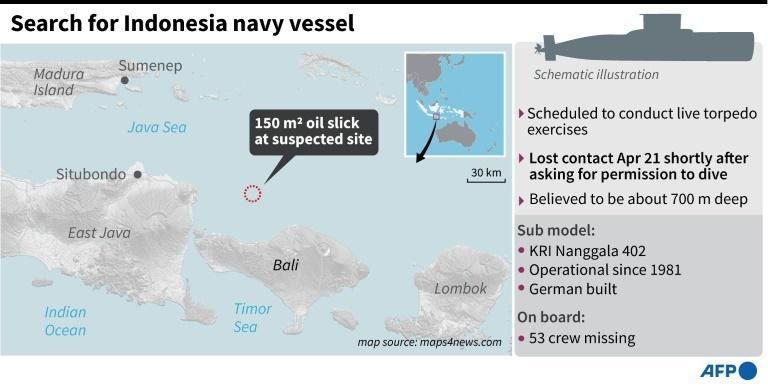 Search for Indonesia navy vessel