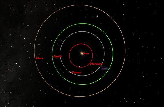 """Seen from above the sun's north pole on April 8, Mars, Earth and the Sun will lie in a straight line, called """"opposition."""""""