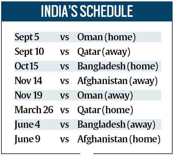 Schedule for the second-round of 2022 FIFA World Cup qualifiers.