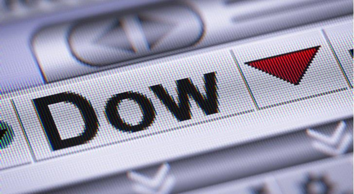 Dow Jones Today: Strong Moves From a Battered Sector