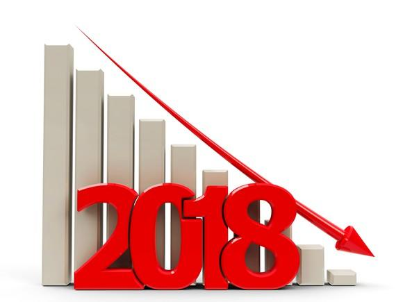 2018 in red with bar chart and line trending downward