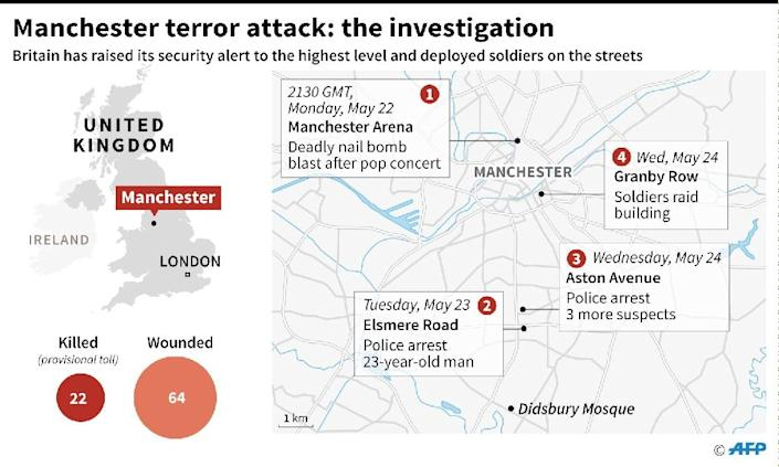 Investigators are working out Abedi's last movements (AFP Photo/Jonathan JACOBSEN)