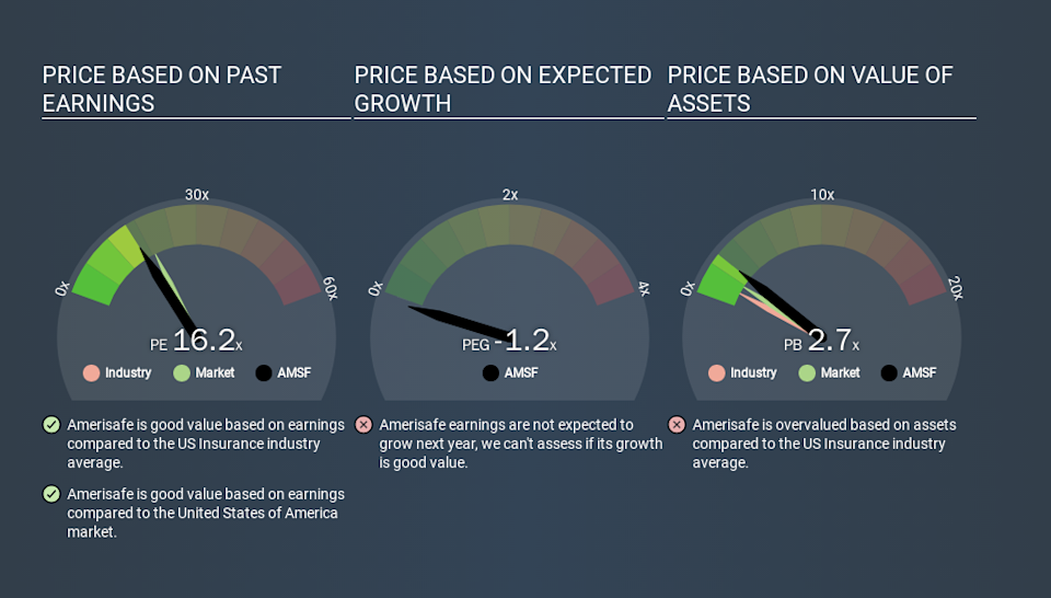 NasdaqGS:AMSF Price Estimation Relative to Market, January 14th 2020