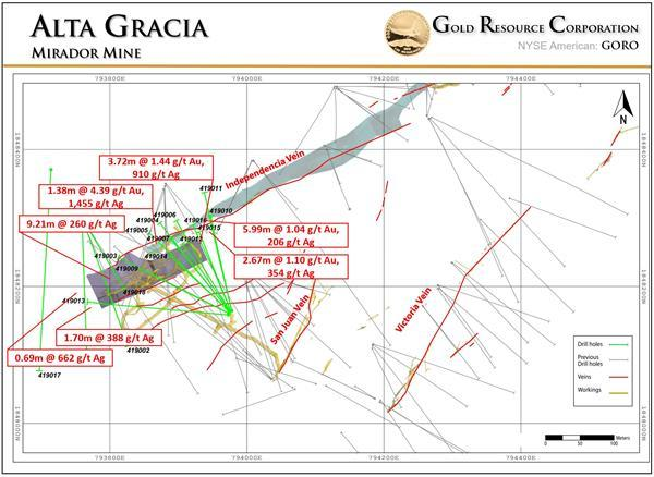 Gold Resource Corporation:Isabella Pearl Deposit Expansion