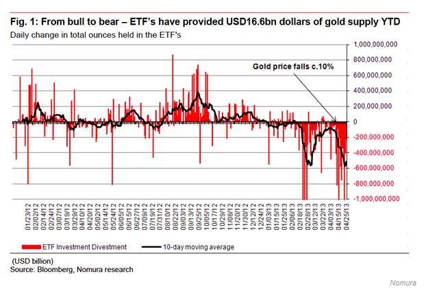 gold-etf-flows-2
