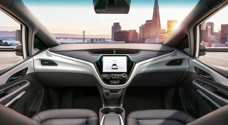 Stocks to Sell: General Motors (GM)