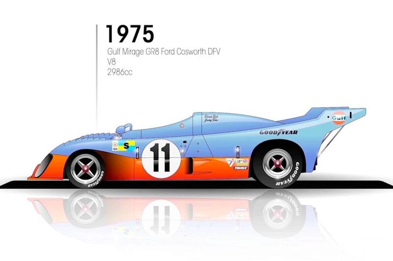 """1975: Gulf Mirage GR8 Ford Cosworth DFV<span class=""""copyright"""">Budget Direct</span>"""