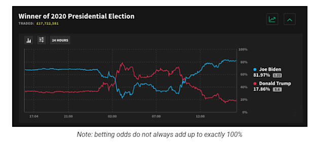 Greek elections 2021 betting odds dime sports betting