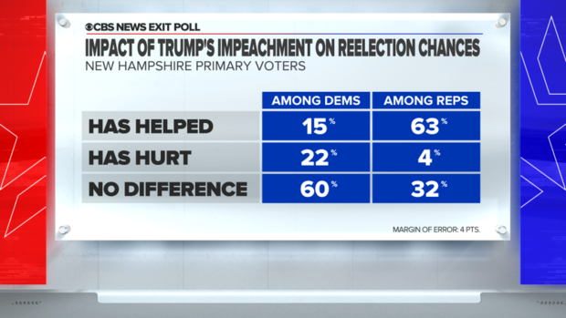 303-impeach-impact.png