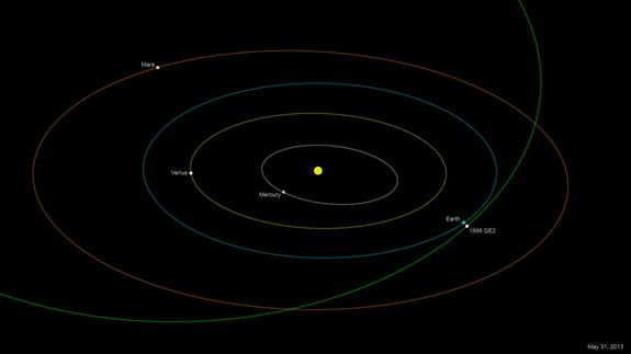 Huge Asteroid to Fly Past Earth This Month