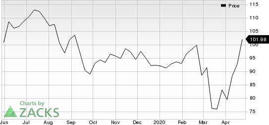 Tractor Supply Company Price