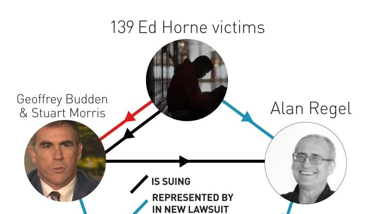 Lawsuit for victims of Ed Horne in limbo as lawyer caught in conflict of interest