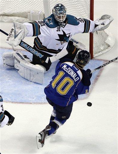 St. Louis Blues' Andy McDonald (10) is hit with the puck as San Jose Sharks goalie Antti Niemi, of Finland, defends during the first period in Game 2 of an NHL Stanley Cup first-round hockey playoff series Saturday, April 14, 2012, in St. Louis. (AP Photo/Jeff Roberson)