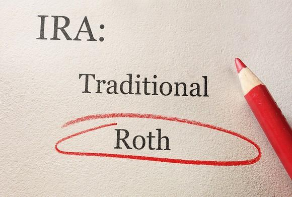 Paper with IRA traditional and Roth printed on it. Roth is circled in red pencil.