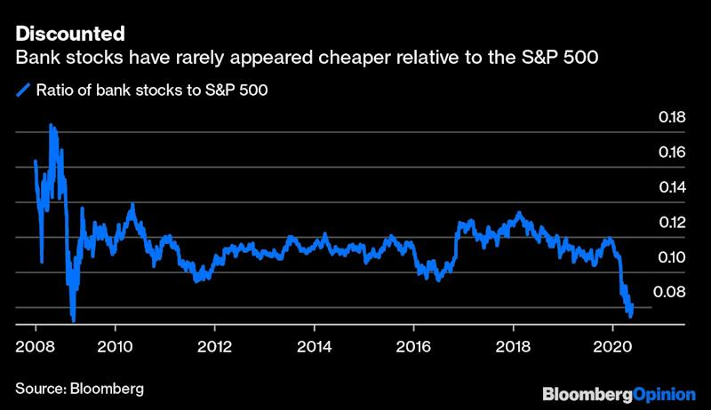 Bank Stocks Are Either Cheap or Signal More Pain