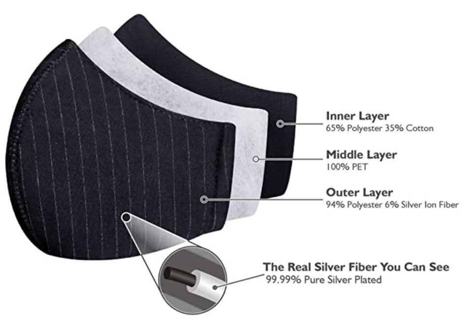 Three layers provide solid protection. (Photo: Amazon)