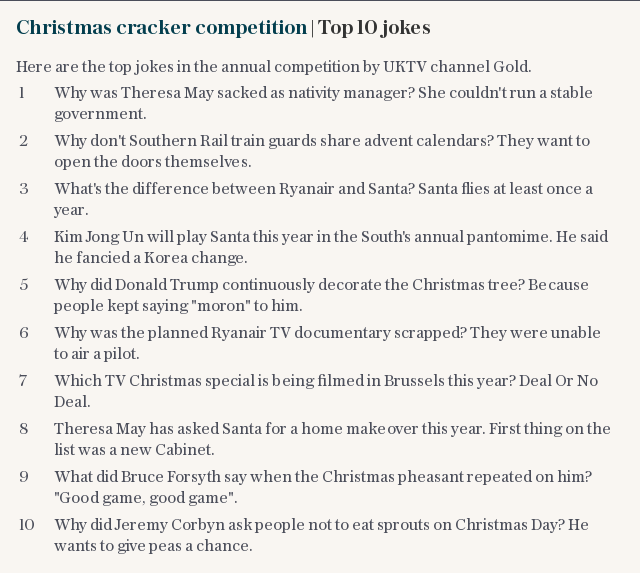 Christmas cracker competition | Top 10 jokes