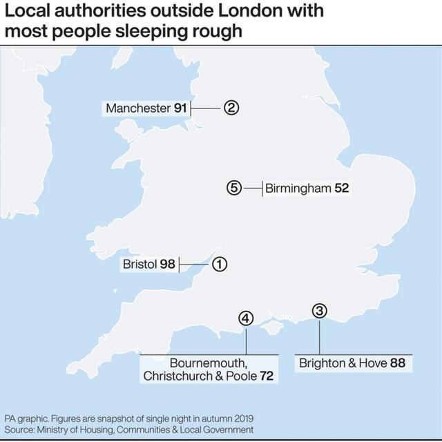 Local authorities outside London with most people sleeping rough