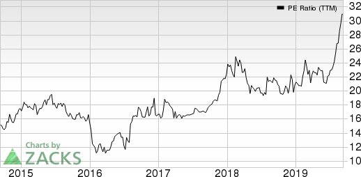 PennyMac Financial Services, Inc. PE Ratio (TTM)