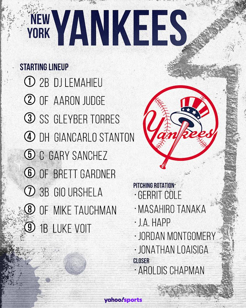 New York Yankees projected lineup