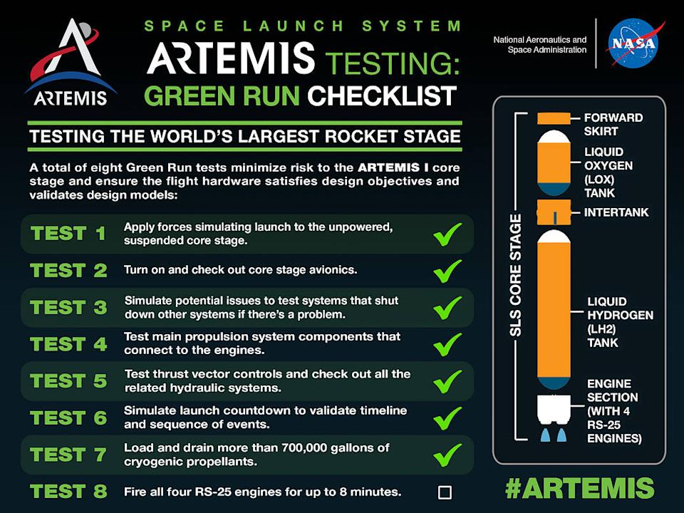 """NASA released this """"checklist"""" of eight tests to be run on the Artemis core stage, beginning with """"apply forces simulating launch to the unpowered, suspended core stage"""" and ending with the Jan. 17 test fire. Seven of the eight items on the list are now complete."""