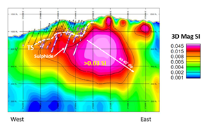 Cross Section Showing Down Dip Extension of Magnetic Anomaly