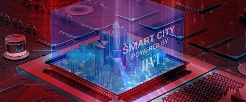 Visualization of motherboard with a city skyline on a chip, along with II-VI branding.