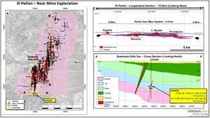 El Peñón District Plan Map, North-South Mine-Scale Long Section and Local Cross Section as Context to Recent Exploration Drill Hole SDX0609, Initial Test of Deep Rhyolite Host – Quebrada Orito South Vein Projection Drill Target.