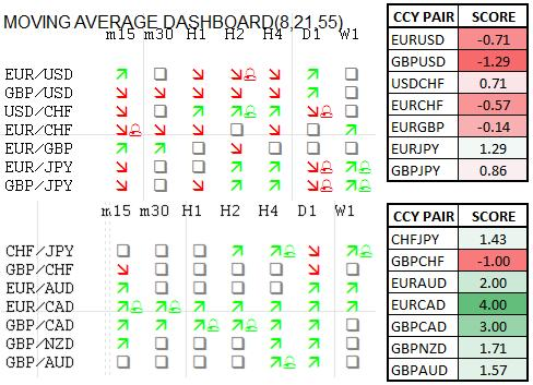 Momentum_Scorecard_Canadian_Dollar_Shorts_Favored_Against_EUR_GBP_body_Picture_1.png, Momentum Scorecard: Canadian Dollar Shorts Favored Against EUR, GBP