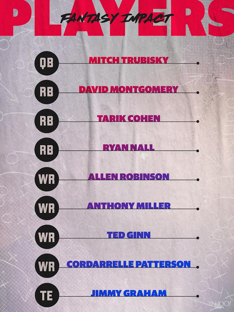 Chicago Bears Projected 2020 lineup