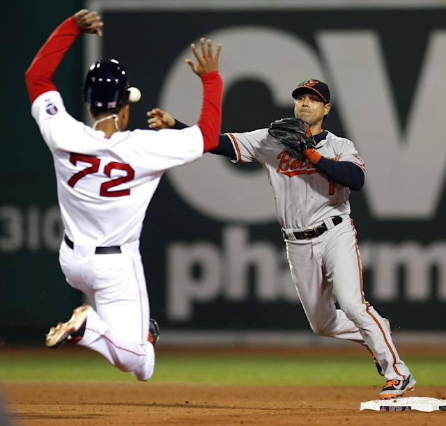 Boston Red Sox's Xander Bogaerts (72) slides as Baltimore Orioles second baseman Brian Roberts turns a double play on Dustin Pedroia's grounder in the fourth inning of a baseball game at Fenway Park in Boston, Tuesday, Sept. 17, 2013. (AP Photo/Elise Amendola)