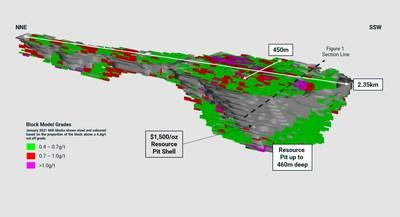 Figure 2: Resource Block Model with $1,500/oz Resource Pit Shell (CNW Group/Montage Gold Corp)