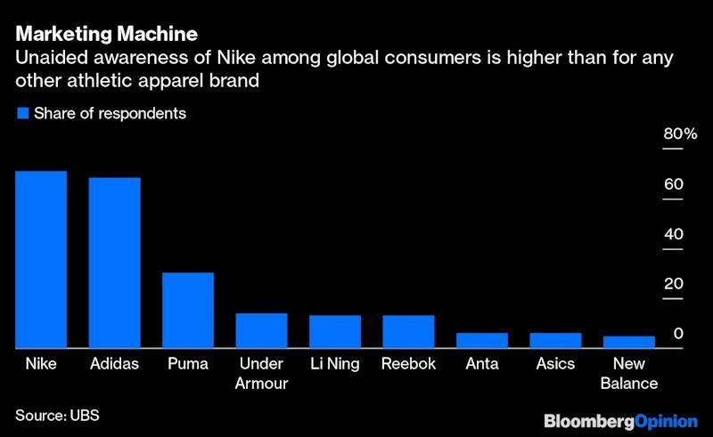 If Even Nike Can Stumble This Badly, Watch Out